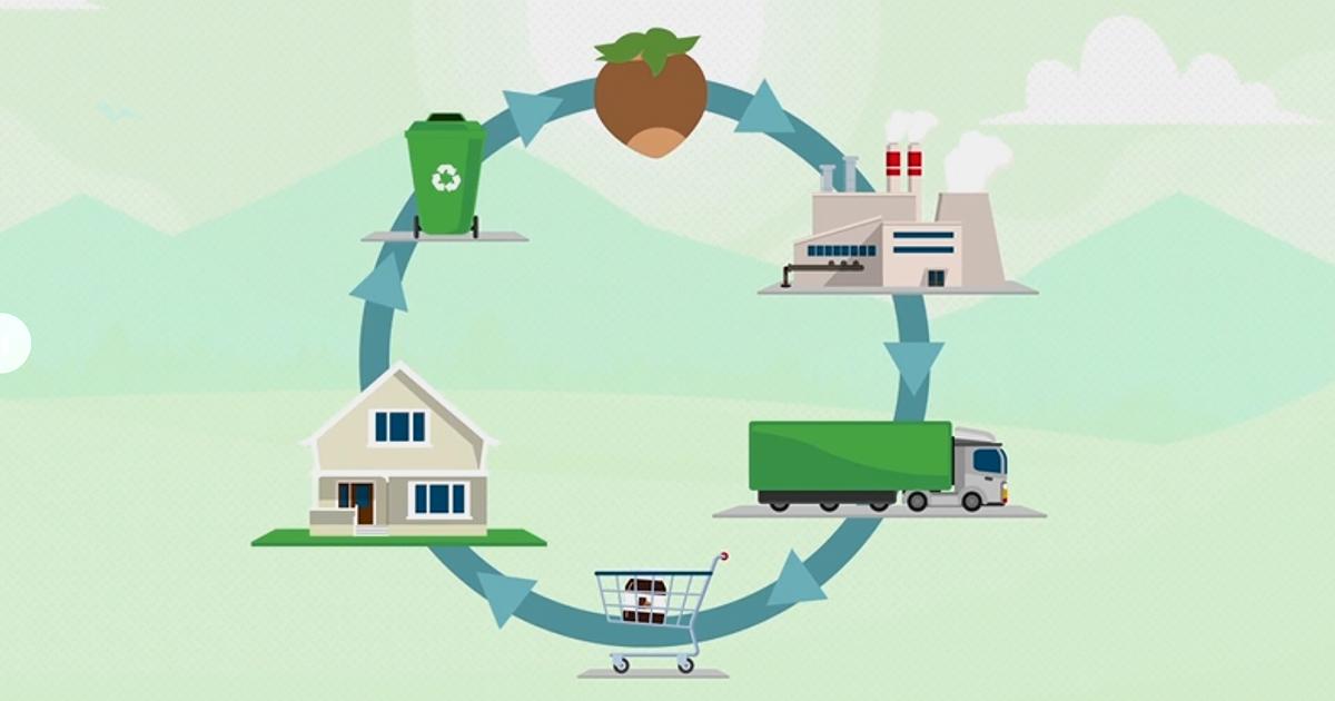 Le MOOC dédié à la performance environnementale des produits alimentaires remet le couvert